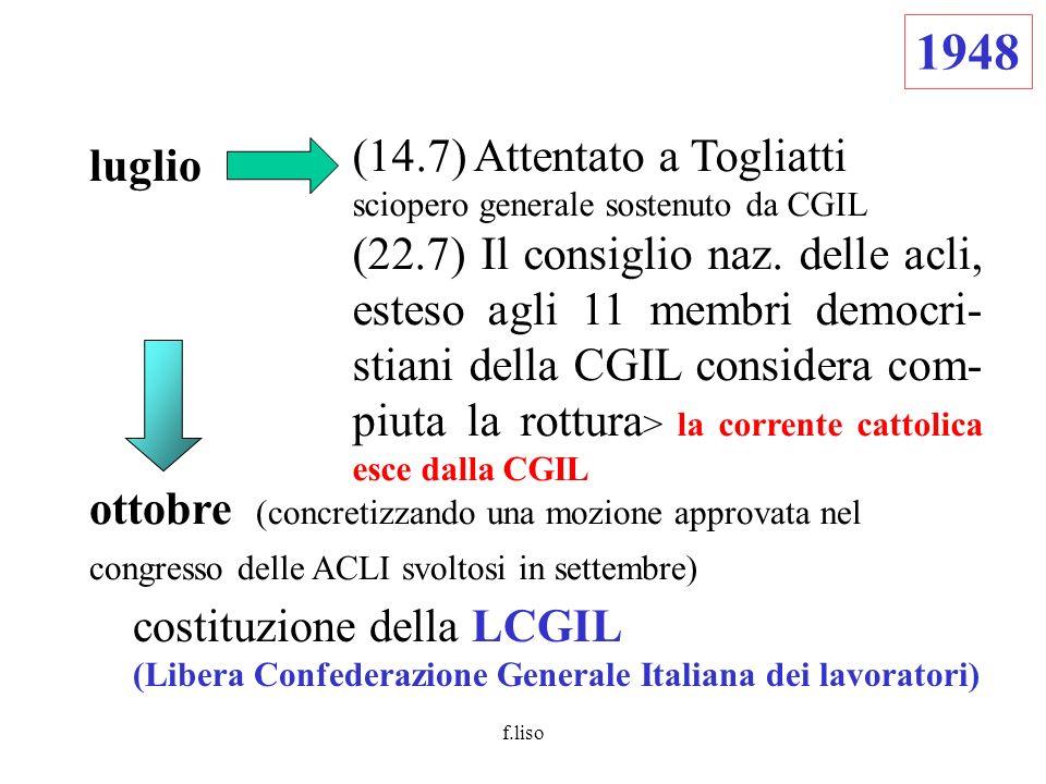 luglio (14.7) Attentato a Togliatti sciopero generale sostenuto da CGIL (22.7) Il consiglio naz.