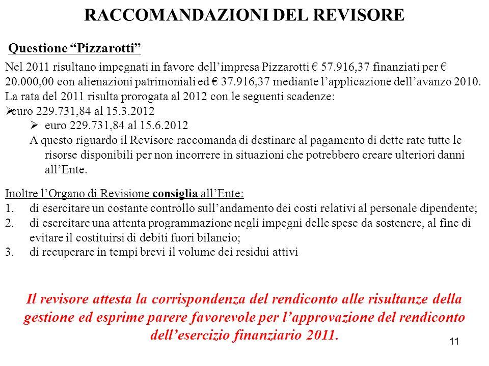 11 RACCOMANDAZIONI DEL REVISORE Nel 2011 risultano impegnati in favore dellimpresa Pizzarotti 57.916,37 finanziati per 20.000,00 con alienazioni patri