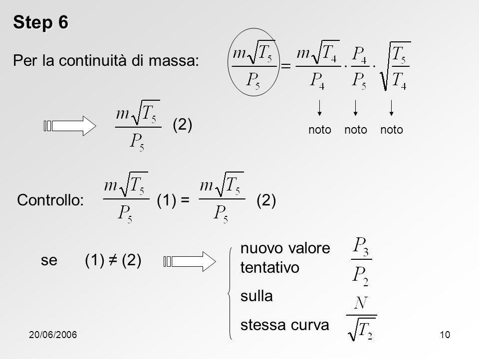 20/06/200610 Step 6 Per la continuità di massa: noto (2) Controllo:(1) =(2) se(1) (2) nuovo valore tentativo sulla stessa curva