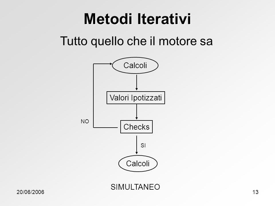 20/06/200613 Metodi Iterativi Calcoli Valori Ipotizzati Checks Calcoli SI NO Tutto quello che il motore sa SIMULTANEO