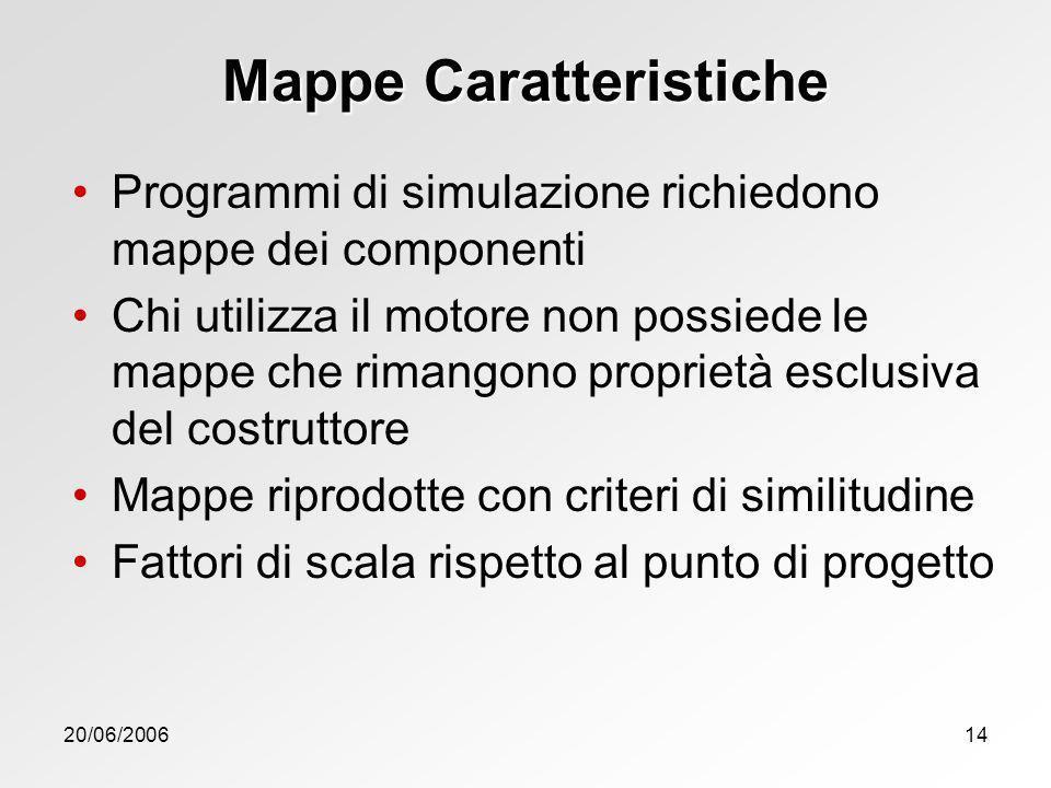 20/06/200614 Programmi di simulazione richiedono mappe dei componenti Chi utilizza il motore non possiede le mappe che rimangono proprietà esclusiva d
