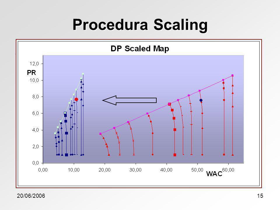 20/06/200615 Mappa scalata Mappa di default DPo DP Procedura Scaling