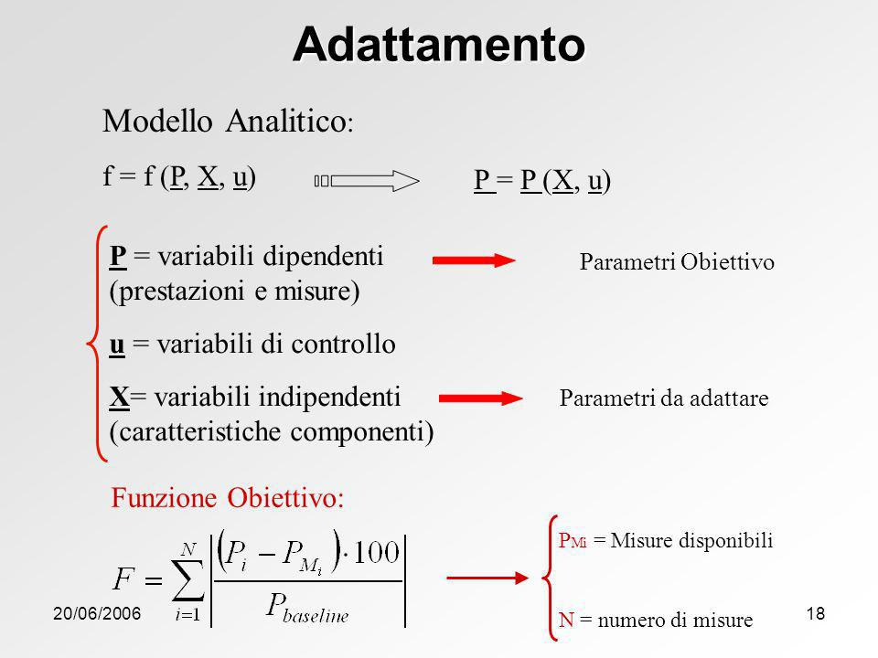 20/06/200618 Parametri Obiettivo Modello Analitico : f = f (P, X, u) P = variabili dipendenti (prestazioni e misure) u = variabili di controllo X= var