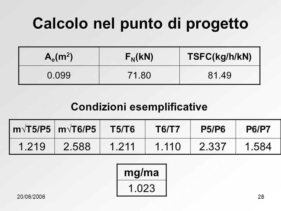 20/06/200628 Calcolo nel punto di progetto A e (m 2 ) F N (kN) TSFC(kg/h/kN) 0.09971.8081.49 Condizioni esemplificative mT5/P5mT6/P5T5/T6T6/T7P5/P6P6/