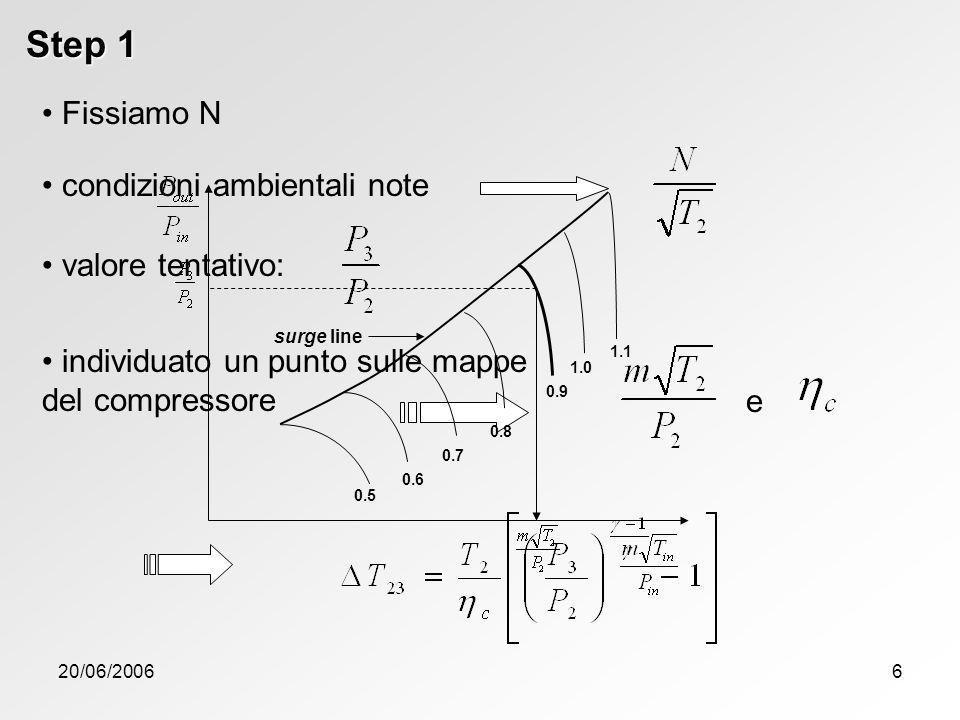 20/06/20066 Step 1 Fissiamo N condizioni ambientali note valore tentativo: individuato un punto sulle mappe del compressore e 1.0 0.9 0.8 0.7 0.6 0.5