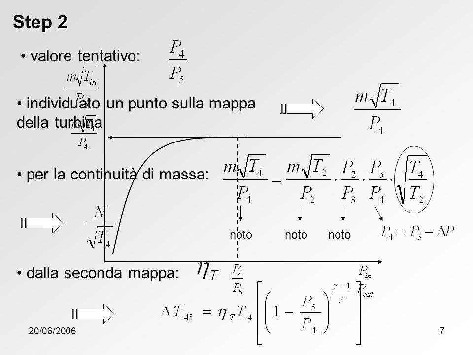 20/06/20067 Step 2 valore tentativo: individuato un punto sulla mappa della turbina per la continuità di massa: noto dalla seconda mappa: