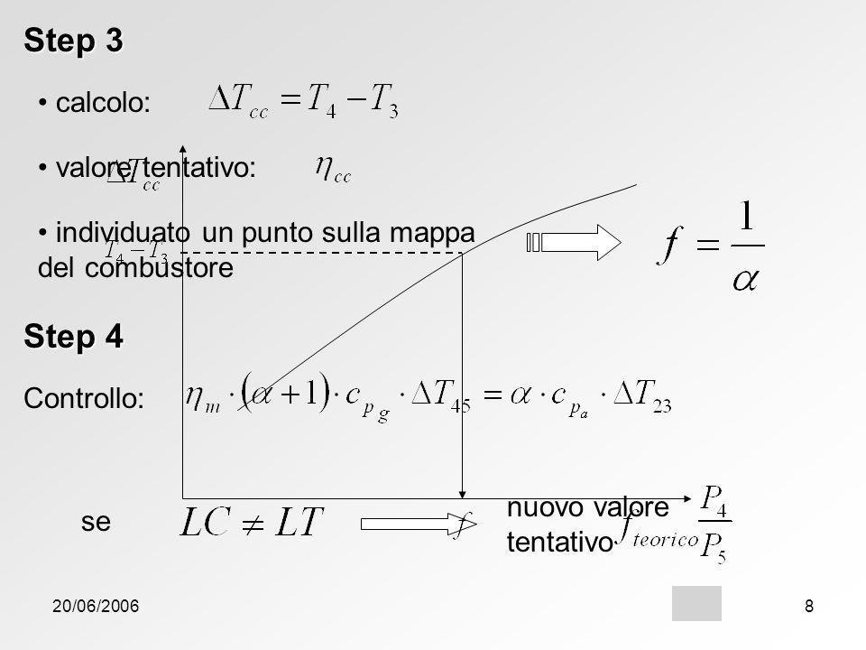 20/06/20068 Step 3 individuato un punto sulla mappa del combustore calcolo: valore tentativo: Step 4 Controllo: se nuovo valore tentativo