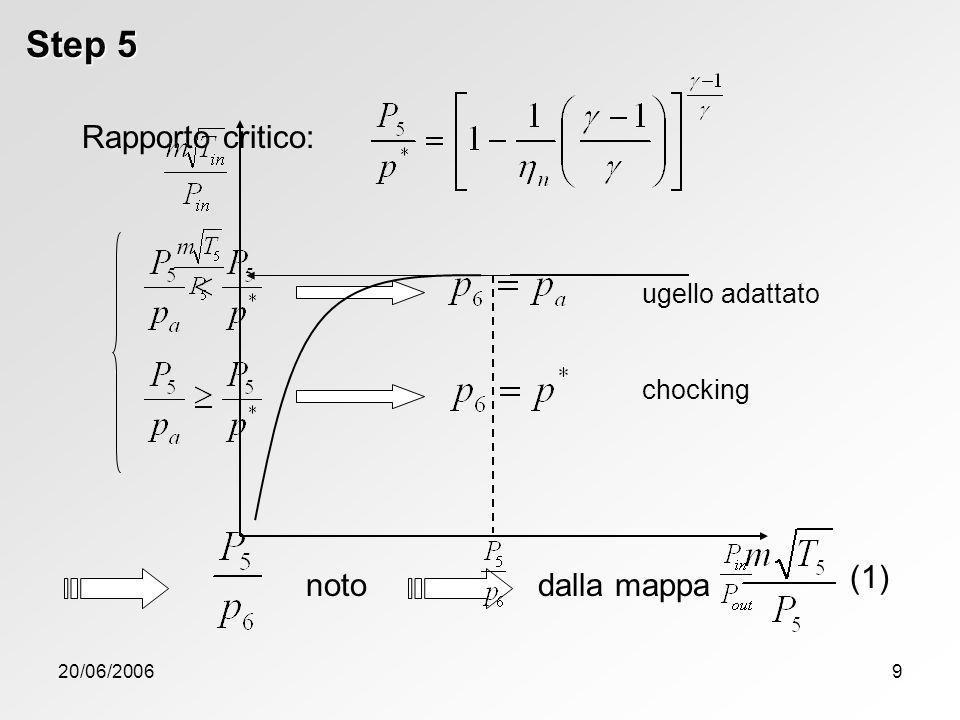 20/06/20069 Step 5 chocking ugello adattato noto Rapporto critico: dalla mappa (1)