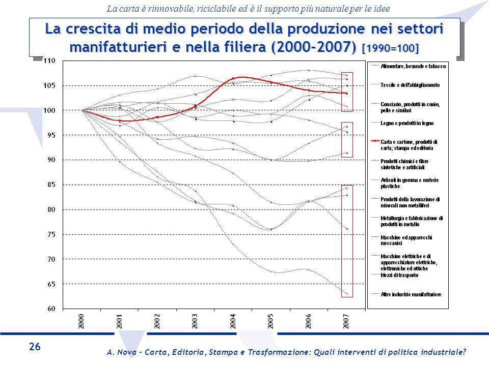 A. Nova - Carta, Editoria, Stampa e Trasformazione: Quali interventi di politica industriale? La carta è rinnovabile, riciclabile ed è il supporto più
