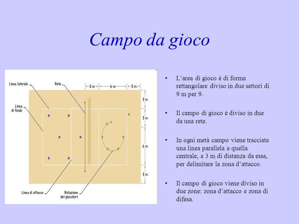 Campo da gioco Larea di gioco è di forma rettangolare diviso in due settori di 9 m per 9. Il campo di gioco è diviso in due da una rete. In ogni metà