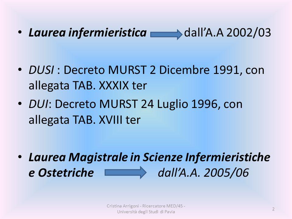 Laurea infermieristica dallA.A 2002/03 DUSI : Decreto MURST 2 Dicembre 1991, con allegata TAB.