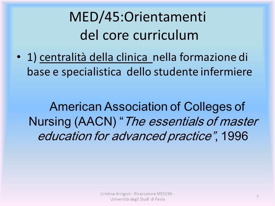 MED/45:Orientamenti del core curriculum 1) centralità della clinica nella formazione di base e specialistica dello studente infermiere American Associ