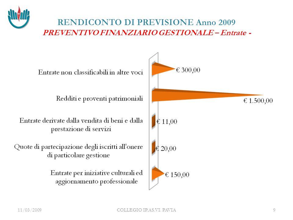 RENDICONTO DI PREVISIONE Anno 2009 PREVENTIVO FINANZIARIO GESTIONALE – Entrate - 11/03/2009COLLEGIO IP.AS.VI.
