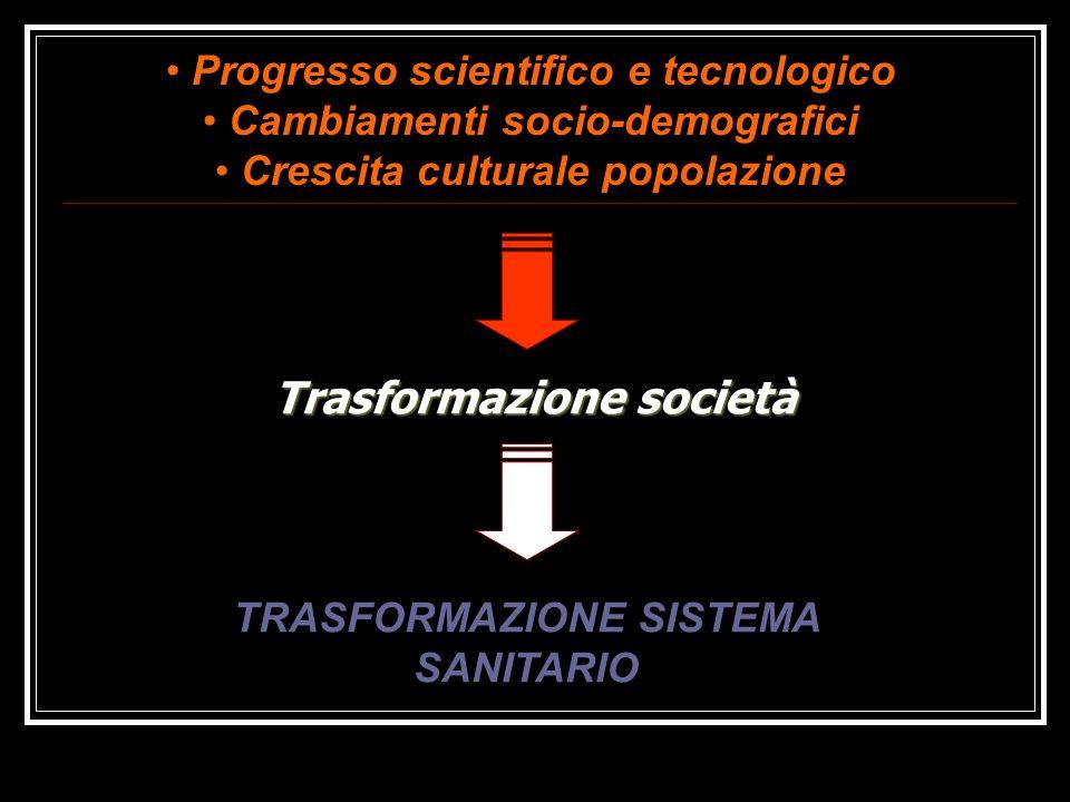 Beatrice Mazzoleni Coordinamento Regionale IPASVI Lombardia La sanità che offriamo, la sanità che vorremmo: la vision delloperatore Pavia, 06 marzo 20