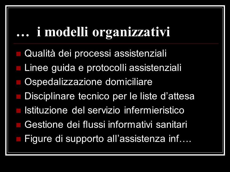 Modelli organizzativi Modelli organizzativi ELEMENTI DI OMOGENEITANAZIONALE SPECIFICITAREGIONALE
