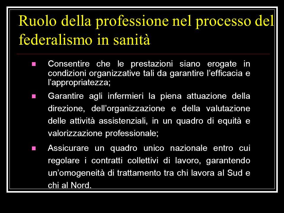 Ruolo della professione nel processo del federalismo in sanità Richiamare la responsabilizzazione dei soggetti di governo decentrati a: Adottare model