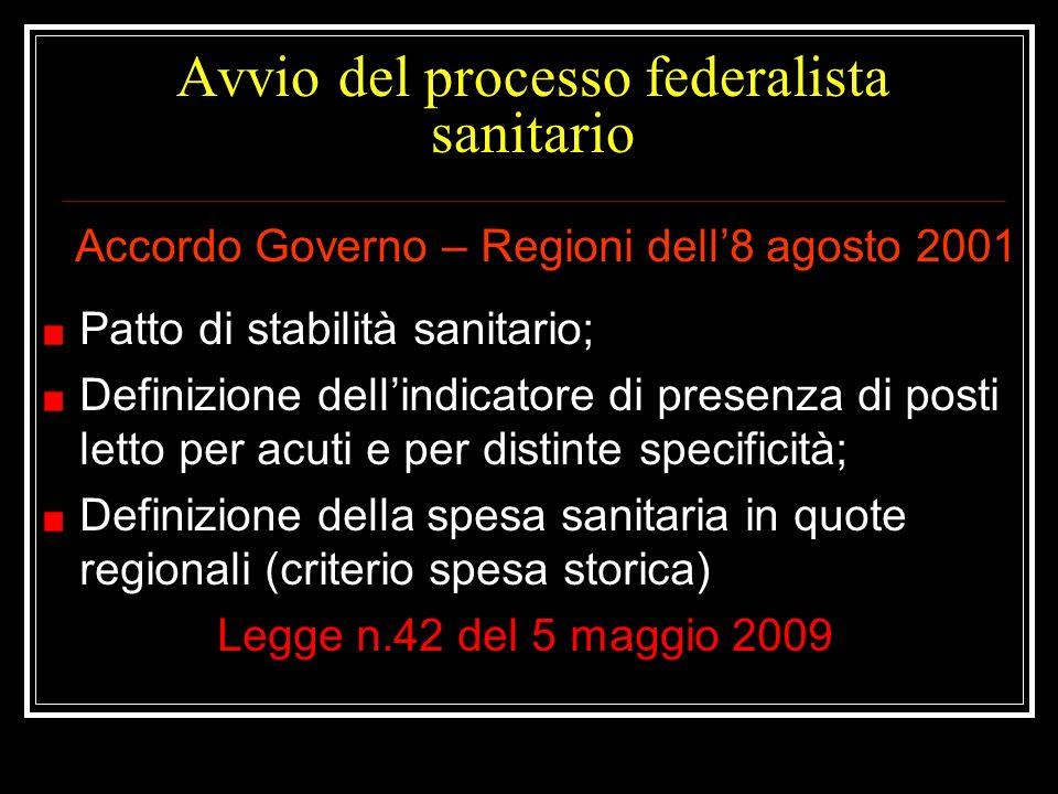 …… il Sistema Sanitario Italiano COME SI SPENDE ?