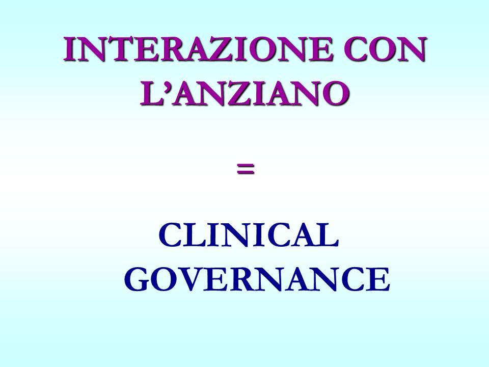 INTERAZIONE CON LANZIANO = CLINICAL GOVERNANCE