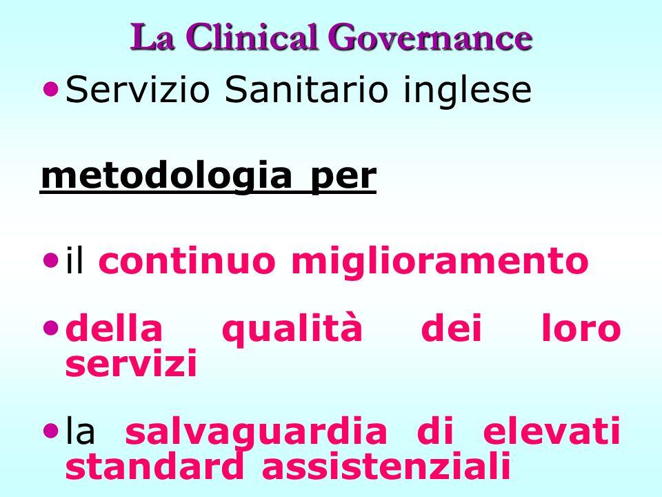 La Clinical Governance Servizio Sanitario inglese metodologia per il continuo miglioramento della qualità dei loro servizi la salvaguardia di elevati