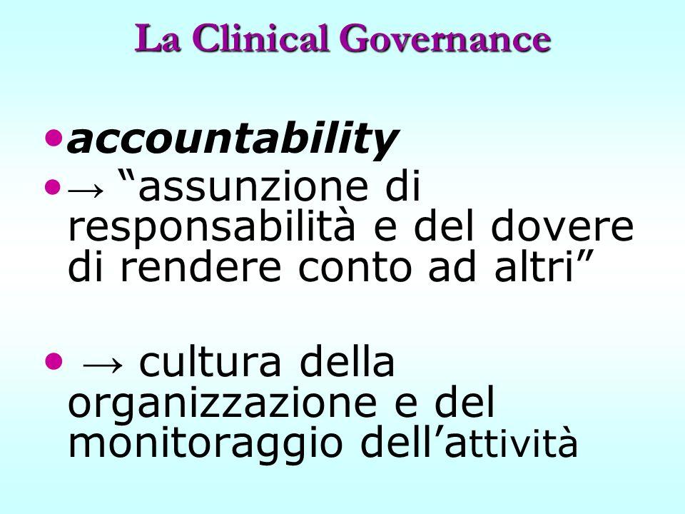 La Clinical Governance accountability assunzione di responsabilità e del dovere di rendere conto ad altri cultura della organizzazione e del monitorag