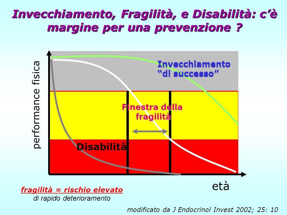 Invecchiamento, Fragilità, e Disabilità: cè margine per una prevenzione ? modificato da J Endocrinol Invest 2002; 25: 10 età performance fisica Invecc