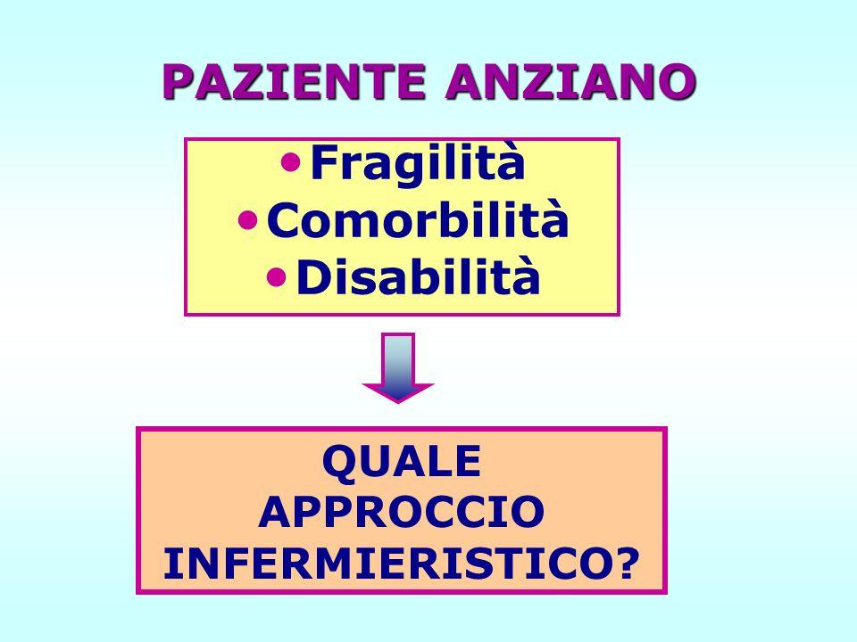 PAZIENTE ANZIANO Fragilità Comorbilità Disabilità QUALE APPROCCIO INFERMIERISTICO?