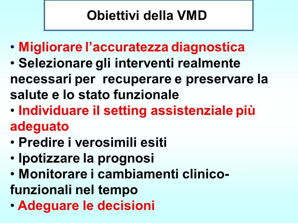 Obiettivi della VMD Migliorare laccuratezza diagnostica Selezionare gli interventi realmente necessari per recuperare e preservare la salute e lo stat