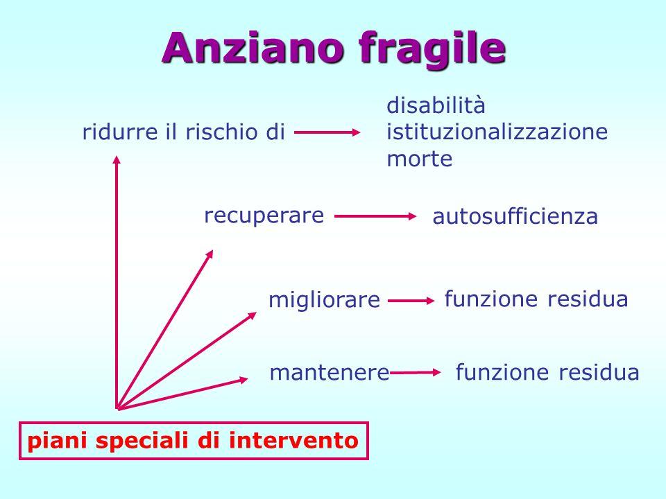 Anziano fragile piani speciali di intervento ridurre il rischio di disabilità istituzionalizzazione morte recuperare autosufficienza migliorare funzio
