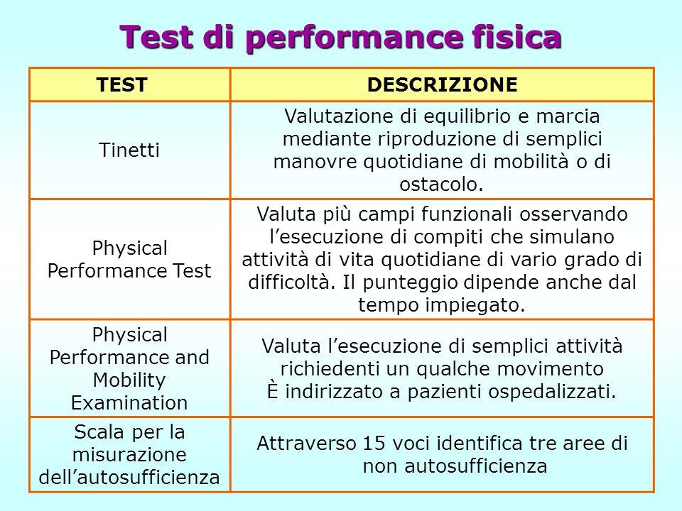 Test di performance fisica TESTDESCRIZIONE Tinetti Valutazione di equilibrio e marcia mediante riproduzione di semplici manovre quotidiane di mobilità