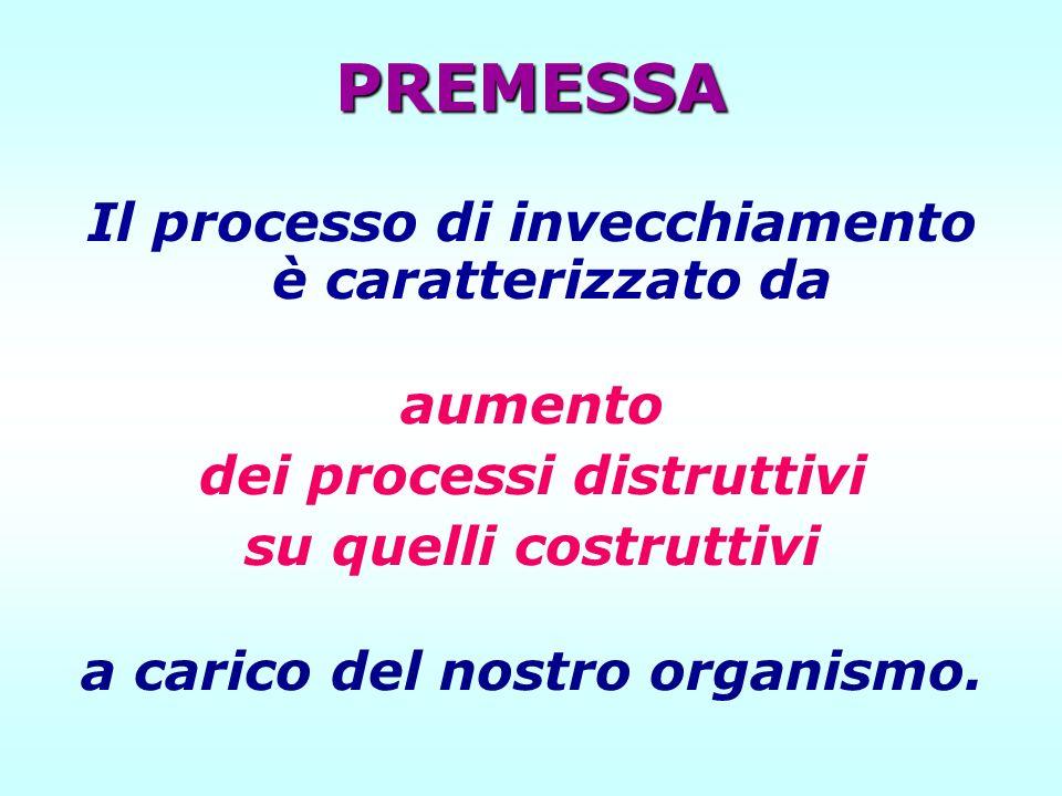 IL PROCESSO DI INVECCHIAMENTO Biologicamente, si assiste a: generale riduzione del numero delle cellule (atrofia) diminuzione dell efficienza funzionale modificazioni organiche predisposizione ad una serie di disturbi.