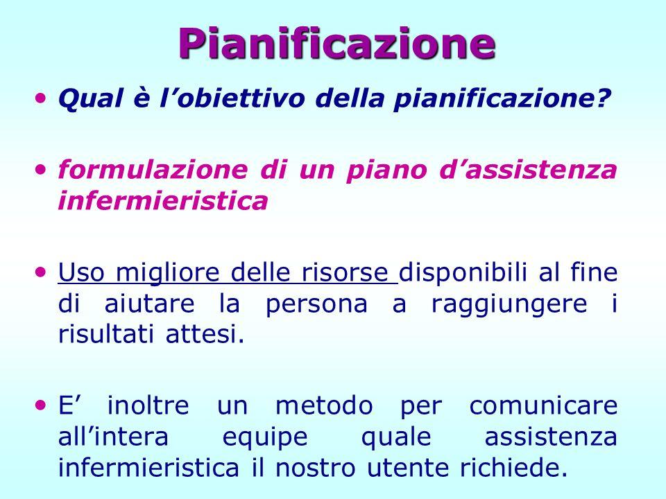 Pianificazione Qual è lobiettivo della pianificazione? formulazione di un piano dassistenza infermieristica Uso migliore delle risorse disponibili al