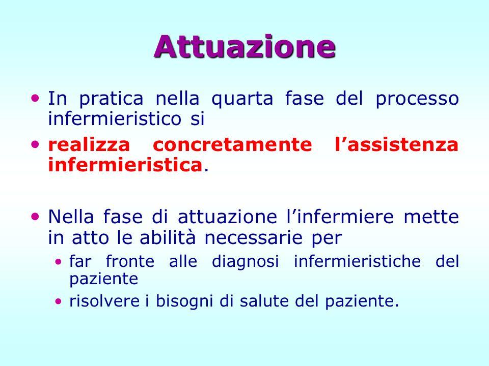 Attuazione In pratica nella quarta fase del processo infermieristico si realizza concretamente lassistenza infermieristica. Nella fase di attuazione l