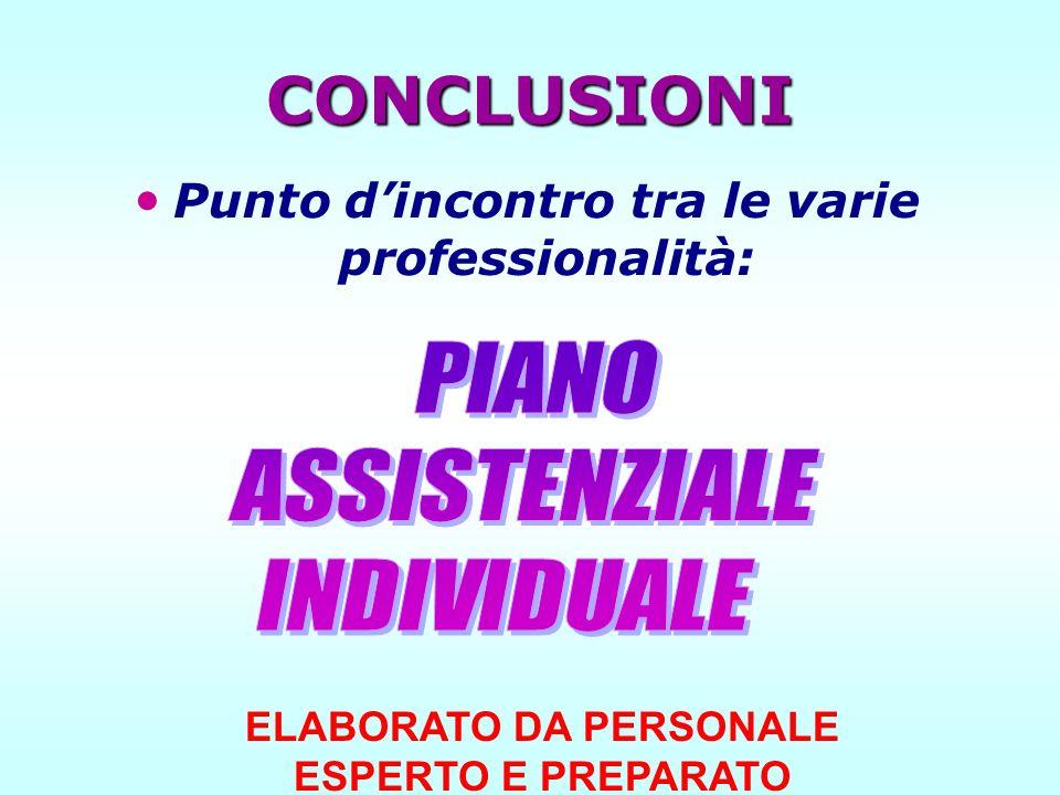CONCLUSIONI Punto dincontro tra le varie professionalità: ELABORATO DA PERSONALE ESPERTO E PREPARATO