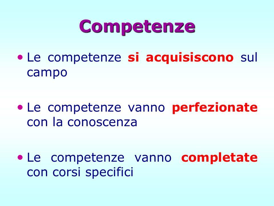Competenze Le competenze si acquisiscono sul campo Le competenze vanno perfezionate con la conoscenza Le competenze vanno completate con corsi specifi