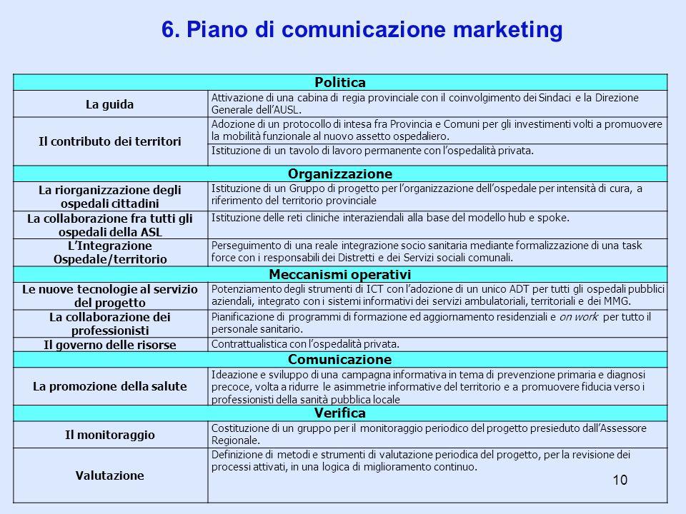 6. Piano di comunicazione marketing Politica La guida Attivazione di una cabina di regia provinciale con il coinvolgimento dei Sindaci e la Direzione