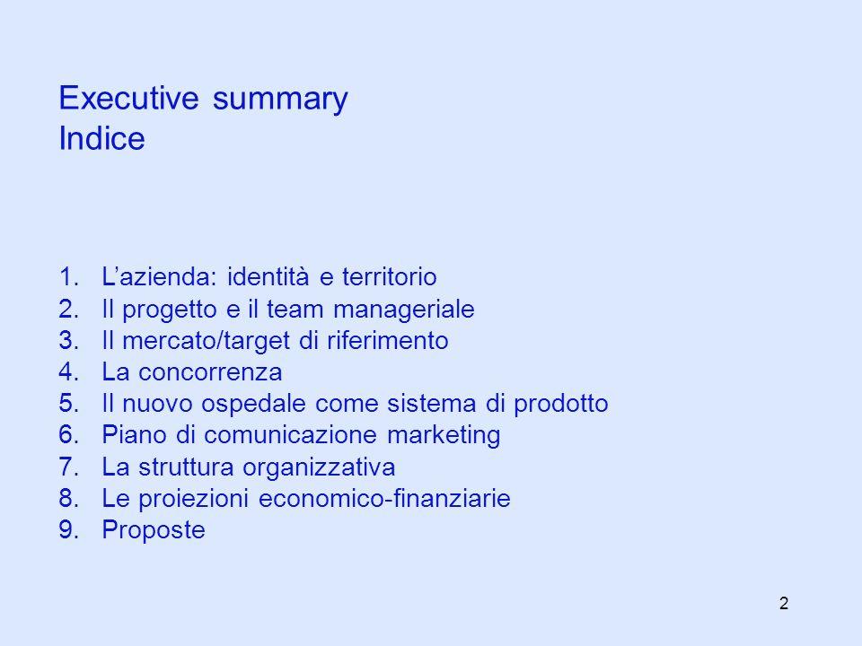 Executive summary Indice 1.Lazienda: identità e territorio 2.Il progetto e il team manageriale 3.Il mercato/target di riferimento 4.La concorrenza 5.I