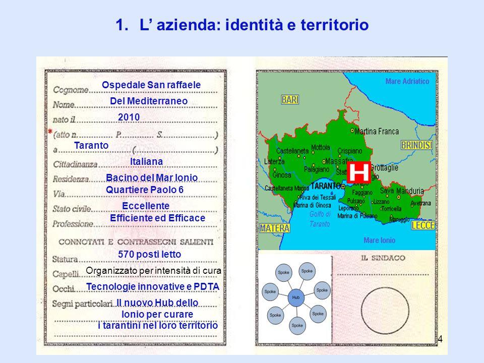 1.L azienda: identità e territorio Del Mediterraneo Ospedale San raffaele 2010 Taranto Italiana Quartiere Paolo 6 Bacino del Mar Ionio Eccellente Effi