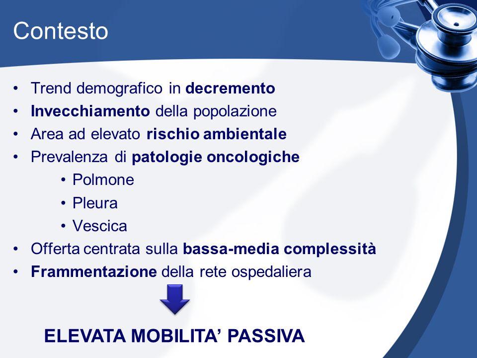 San Raffaele del Mediterraneo Struttura innovativa affidabile e competitiva Organizzata per intensità di cura Elevati standard di efficienza Professionalità e competenza