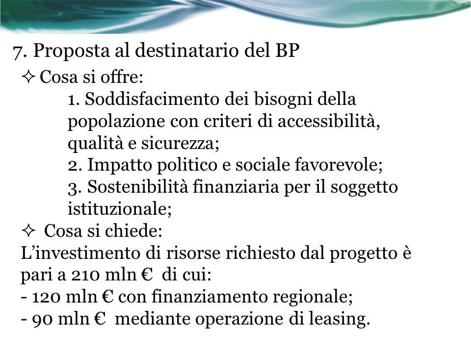 7. Proposta al destinatario del BP Cosa si offre: 1. Soddisfacimento dei bisogni della popolazione con criteri di accessibilità, qualità e sicurezza;