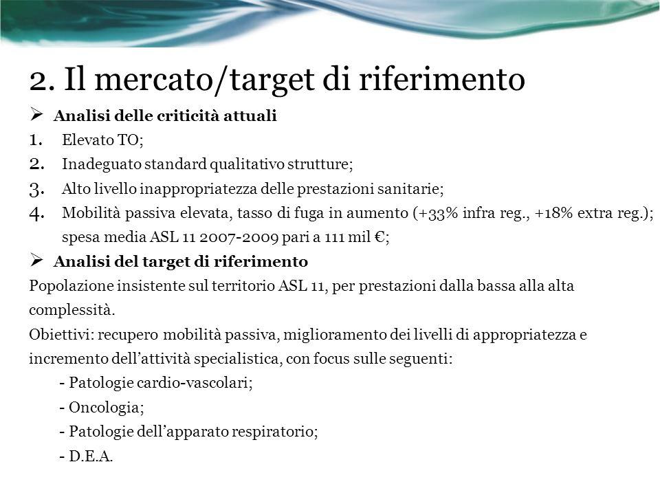 2. Il mercato/target di riferimento Analisi delle criticità attuali 1. Elevato TO; 2. Inadeguato standard qualitativo strutture; 3. Alto livello inapp
