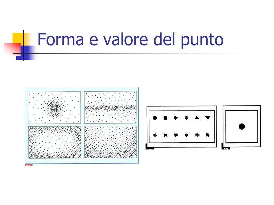 Forma e valore del punto