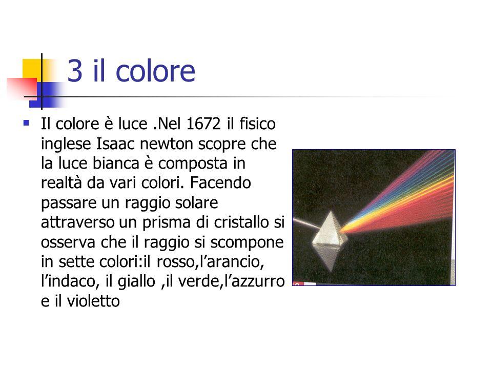 3 il colore Il colore è luce.Nel 1672 il fisico inglese Isaac newton scopre che la luce bianca è composta in realtà da vari colori. Facendo passare un