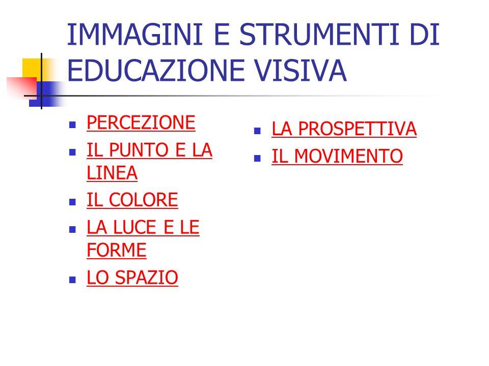 I tipi di prospettiva La prospettiva centrale P.Uccello predella con la leggenda dellostia profanata1467/68