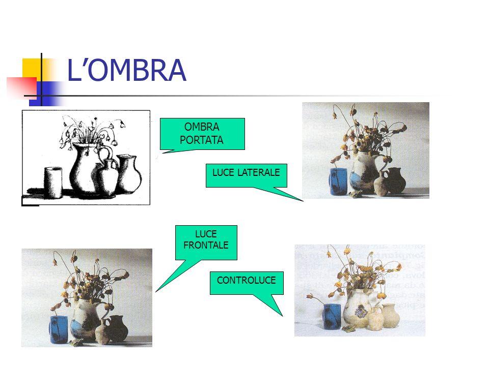 LOMBRA OMBRA PORTATA LUCE LATERALE LUCE FRONTALE CONTROLUCE