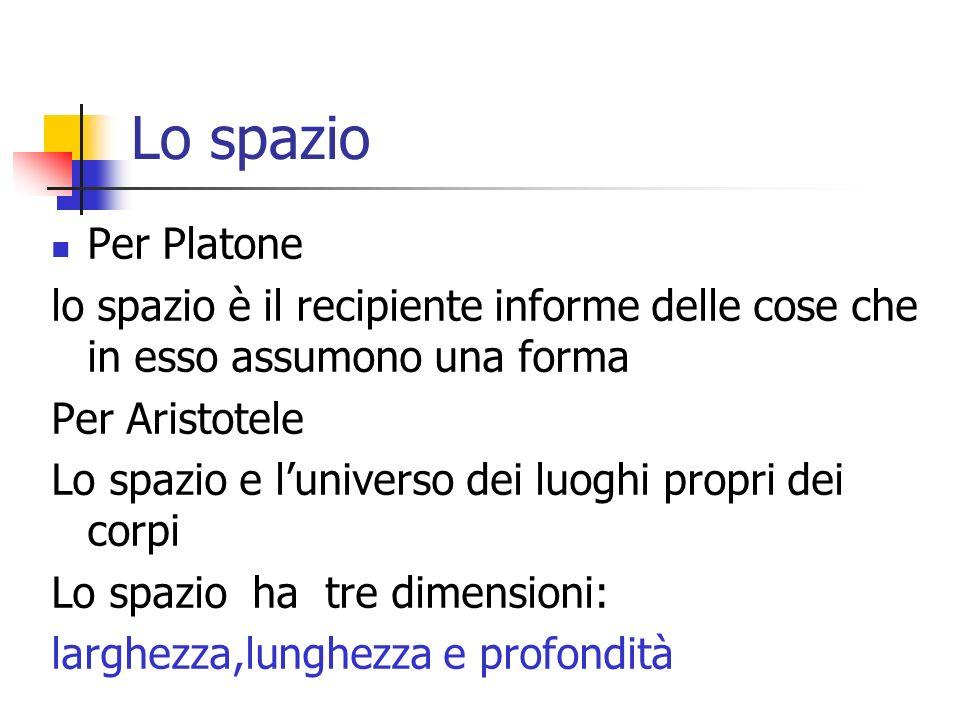 Lo spazio Per Platone lo spazio è il recipiente informe delle cose che in esso assumono una forma Per Aristotele Lo spazio e luniverso dei luoghi prop