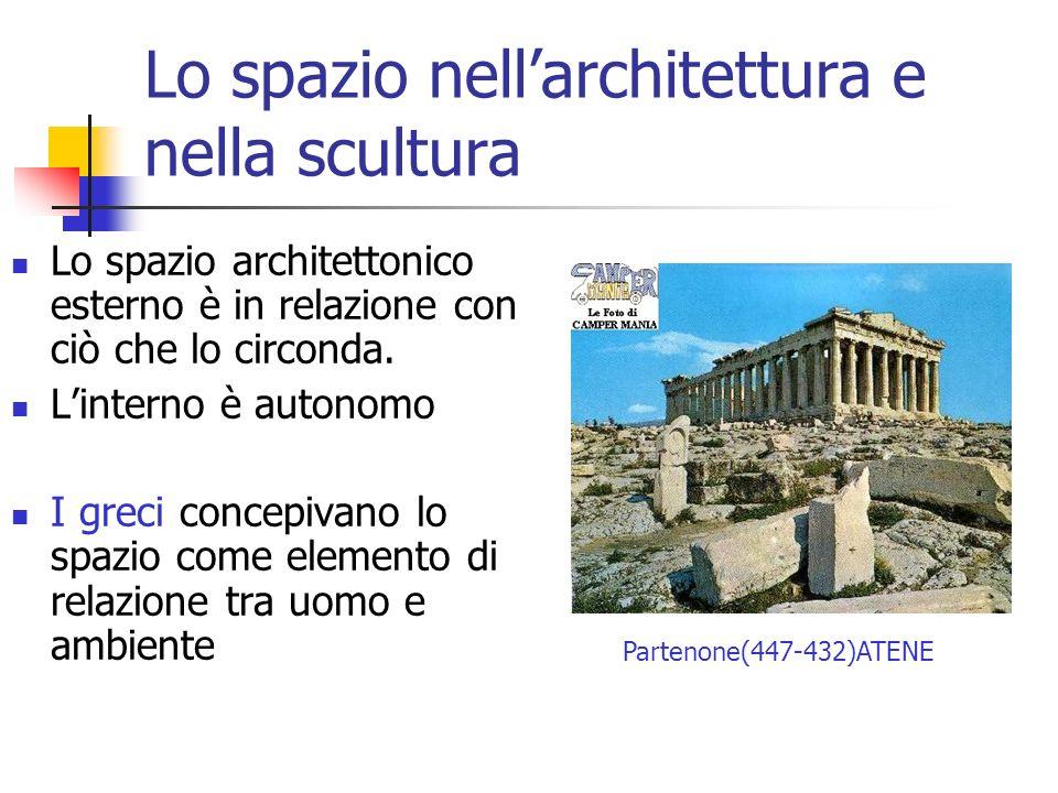 Lo spazio nellarchitettura e nella scultura Lo spazio architettonico esterno è in relazione con ciò che lo circonda. Linterno è autonomo I greci conce