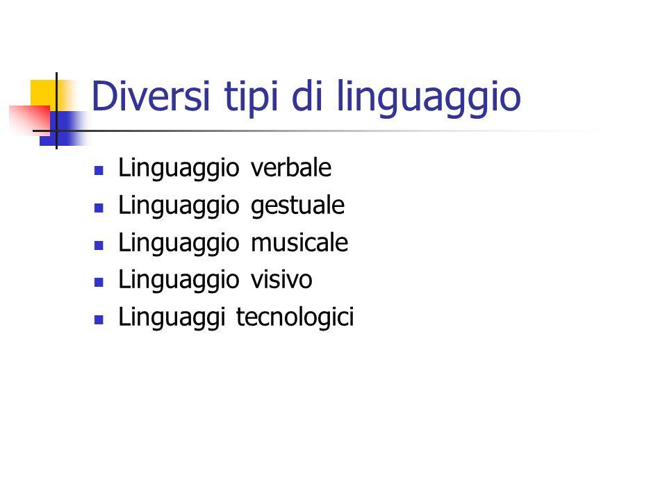 Diversi tipi di linguaggio Linguaggio verbale Linguaggio gestuale Linguaggio musicale Linguaggio visivo Linguaggi tecnologici