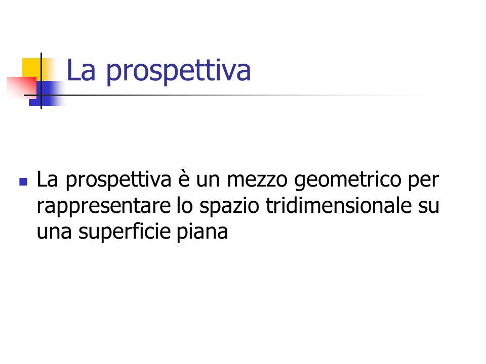 La prospettiva La prospettiva è un mezzo geometrico per rappresentare lo spazio tridimensionale su una superficie piana