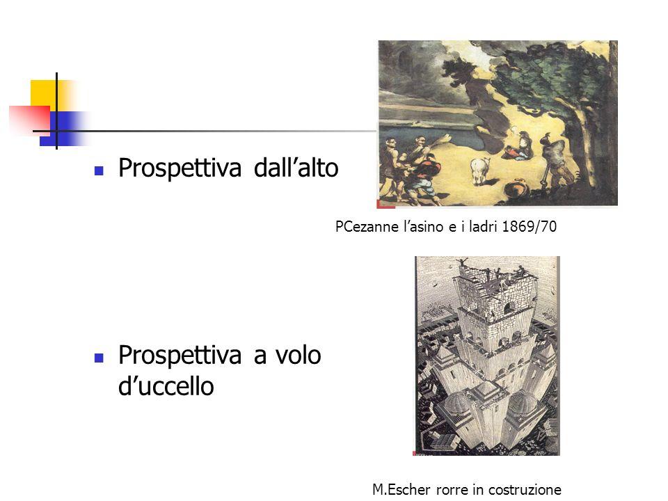 Prospettiva dallalto Prospettiva a volo duccello PCezanne lasino e i ladri 1869/70 M.Escher rorre in costruzione