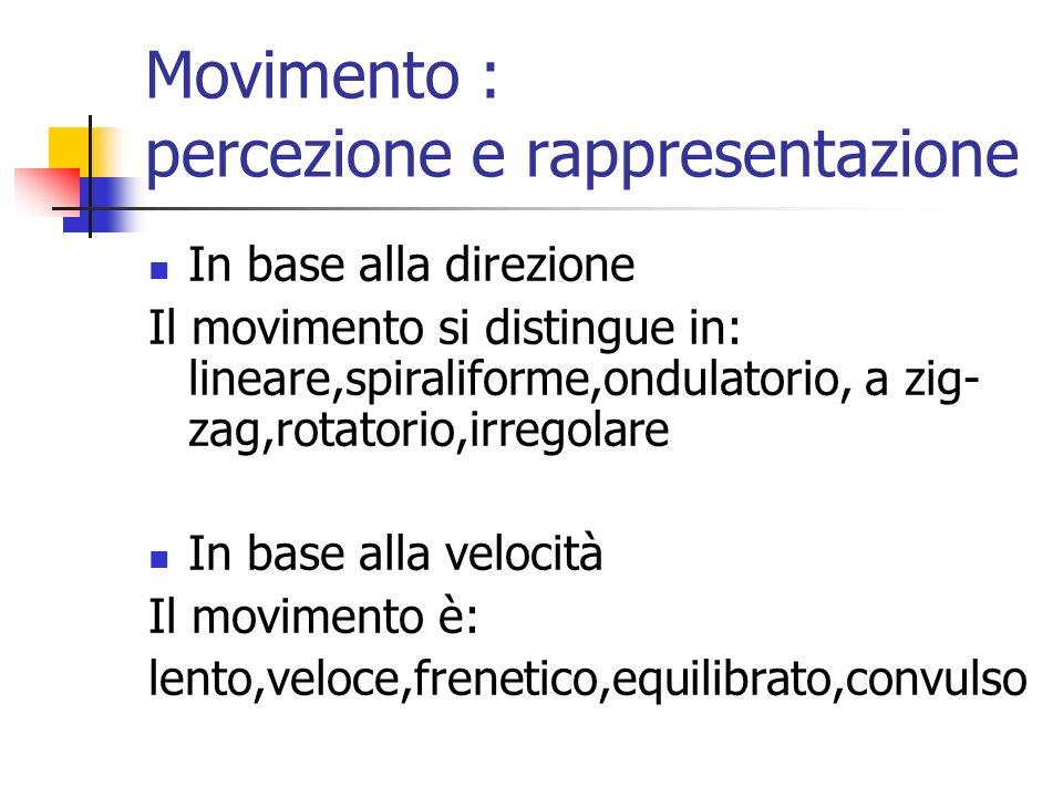 Movimento : percezione e rappresentazione In base alla direzione Il movimento si distingue in: lineare,spiraliforme,ondulatorio, a zig- zag,rotatorio,
